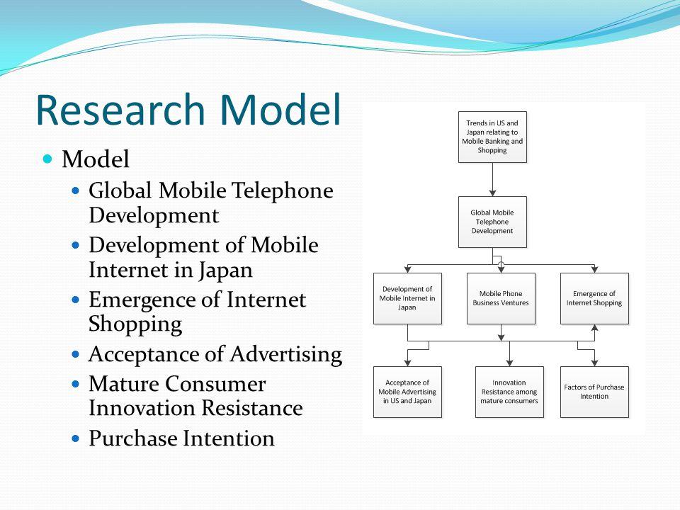 Research Model Model Global Mobile Telephone Development