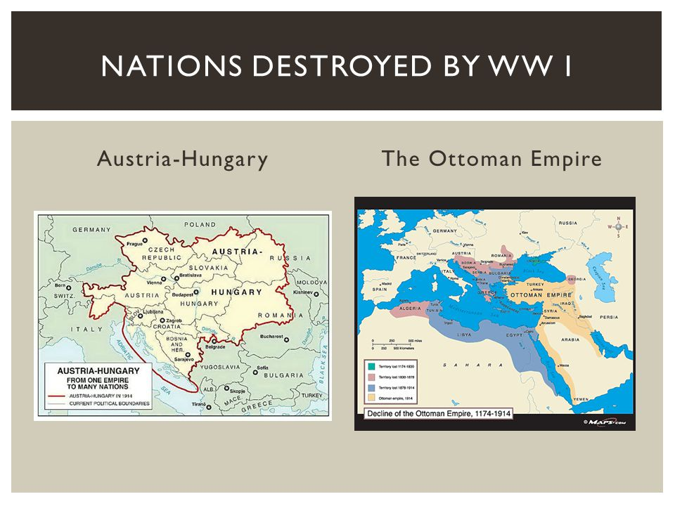 Nations destroyed by WW I