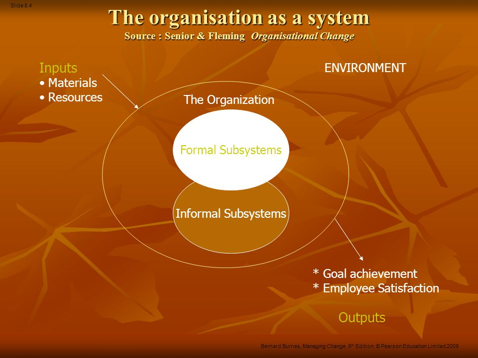 The organisation as a system Source : Senior & Fleming Organisational Change