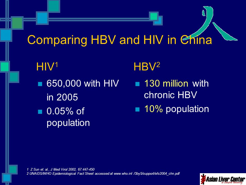 Comparing HBV and HIV in China HIV1 HBV2