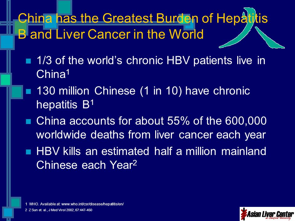 China has the Greatest Burden of Hepatitis B and Liver Cancer in the World