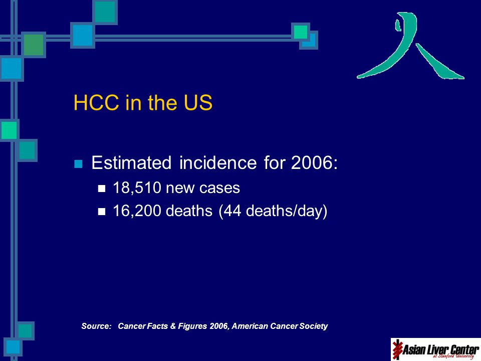 HCC in the US Estimated incidence for 2006: 18,510 new cases