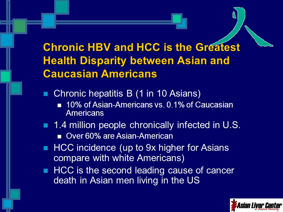Chronic HBV and HCC is the Greatest Health Disparity between Asian and Caucasian Americans