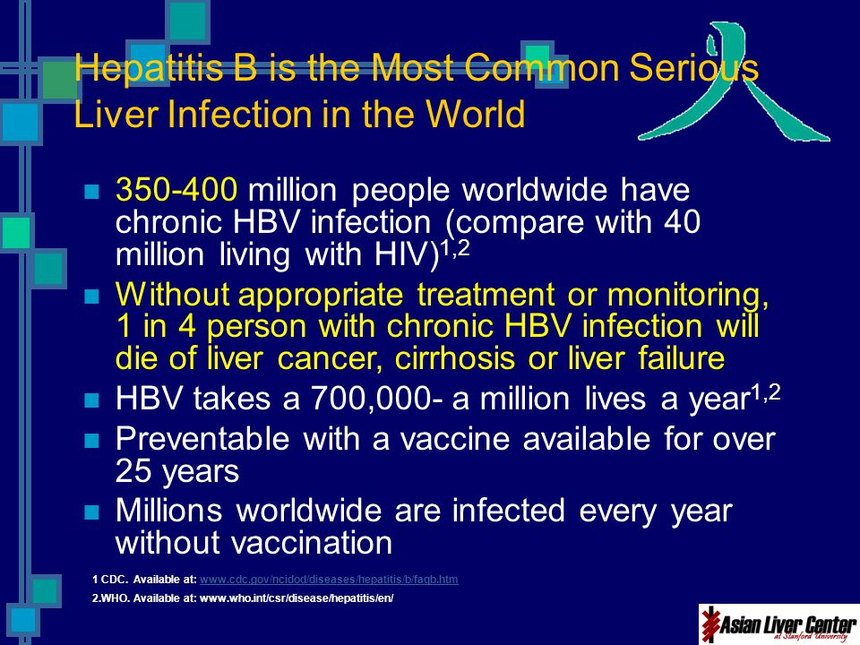 Hepatitis B is the Most Common Serious Liver Infection in the World