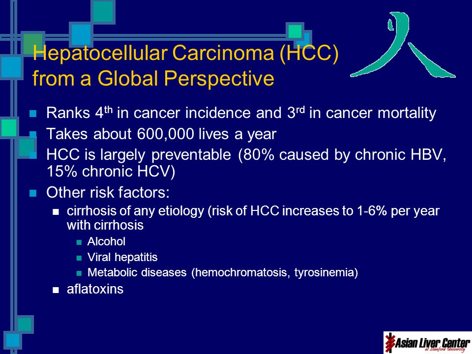 Hepatocellular Carcinoma (HCC) from a Global Perspective