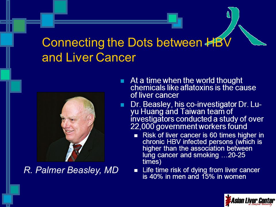 Connecting the Dots between HBV and Liver Cancer