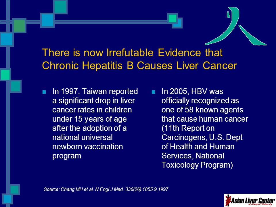 There is now Irrefutable Evidence that Chronic Hepatitis B Causes Liver Cancer