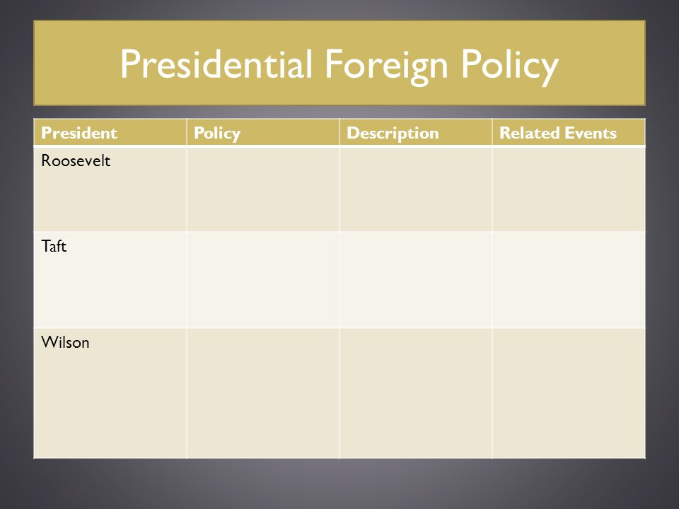 Presidential Foreign Policy