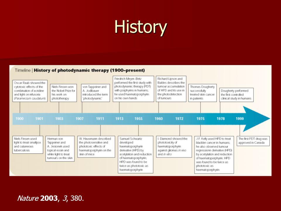 History Nature 2003, 3, 380.