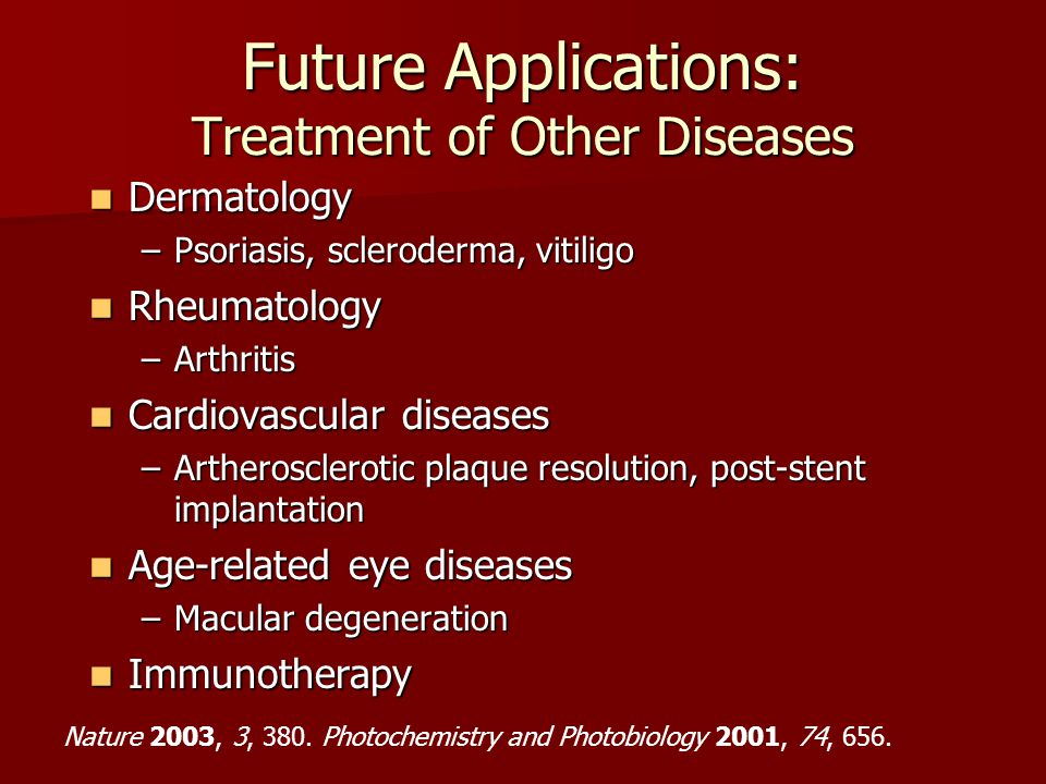 Future Applications: Treatment of Other Diseases
