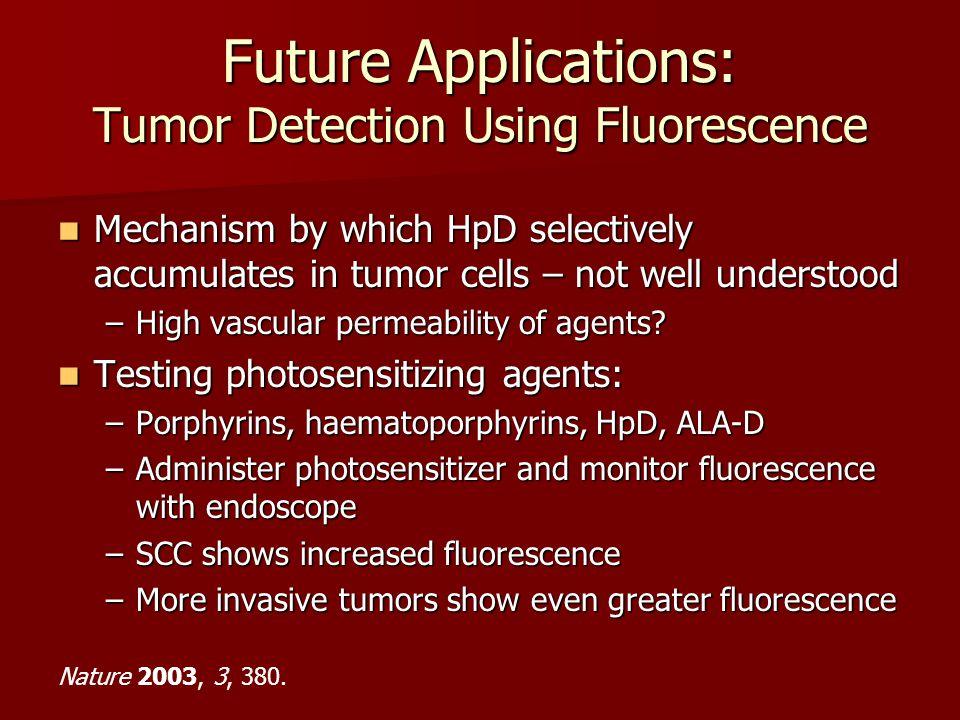 Future Applications: Tumor Detection Using Fluorescence