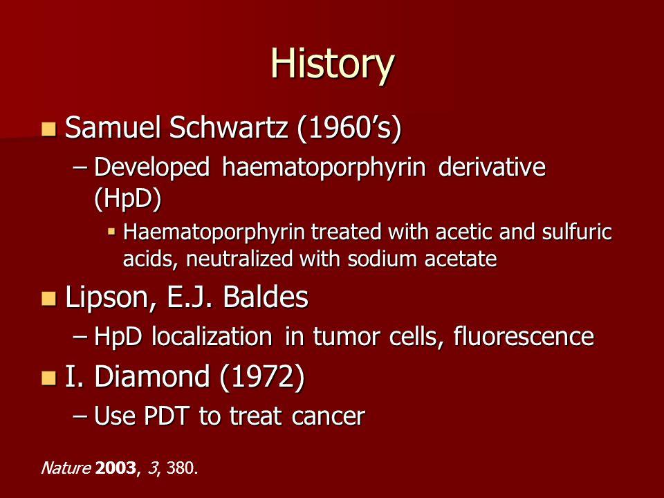 History Samuel Schwartz (1960's) Lipson, E.J. Baldes I. Diamond (1972)
