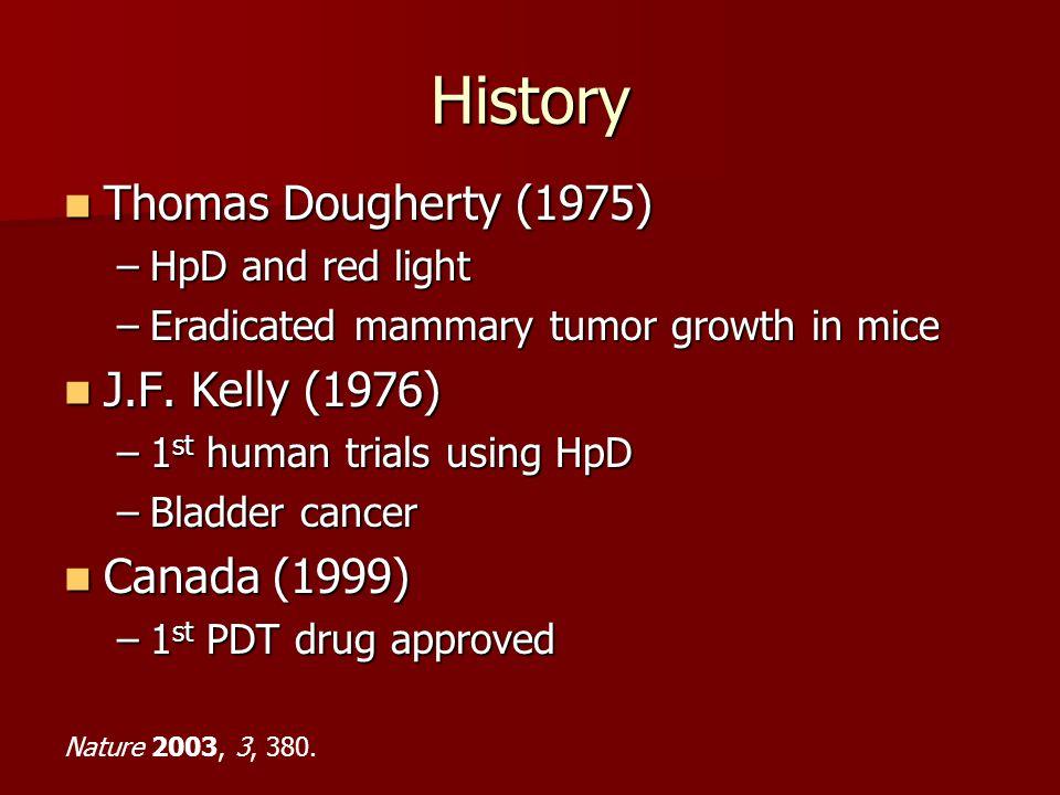 History Thomas Dougherty (1975) J.F. Kelly (1976) Canada (1999)