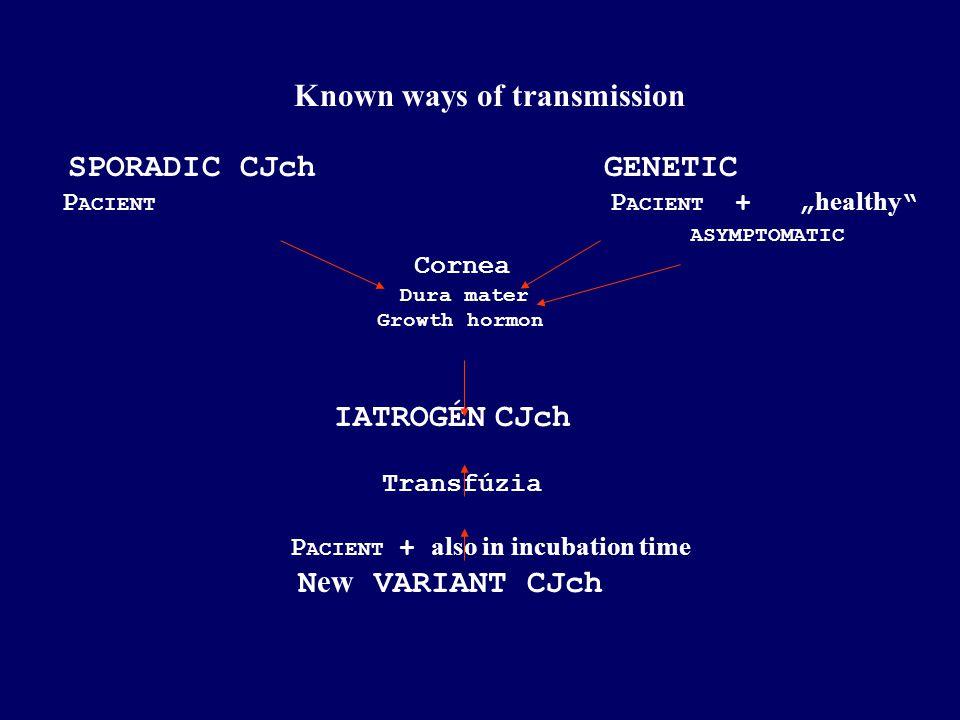 Known ways of transmission SPORADIC CJch GENETIC