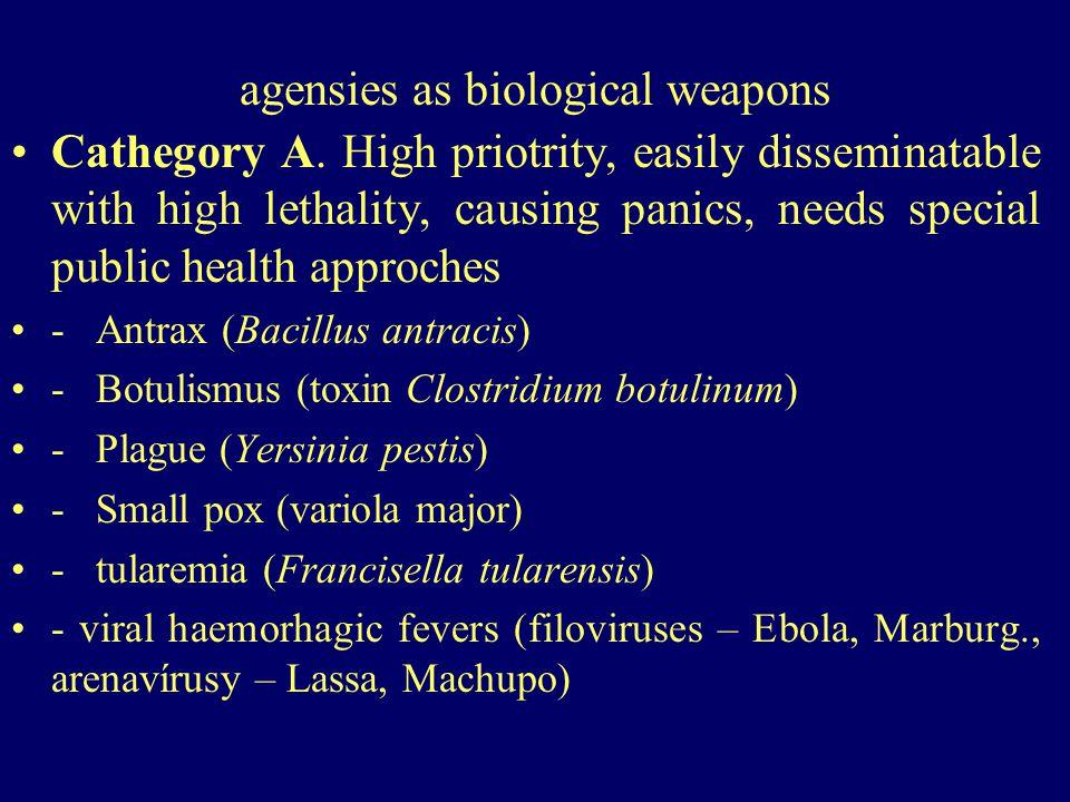agensies as biological weapons