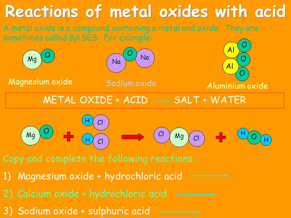 Reactions of metal oxides with acid