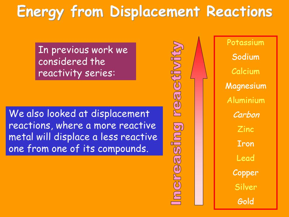Energy from Displacement Reactions
