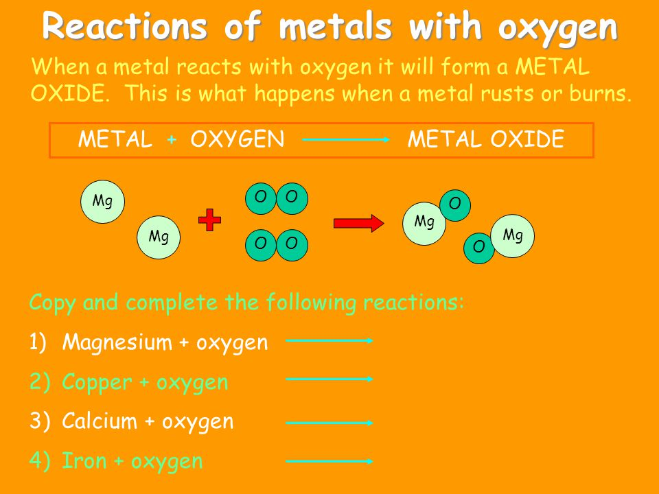 Reactions of metals with oxygen