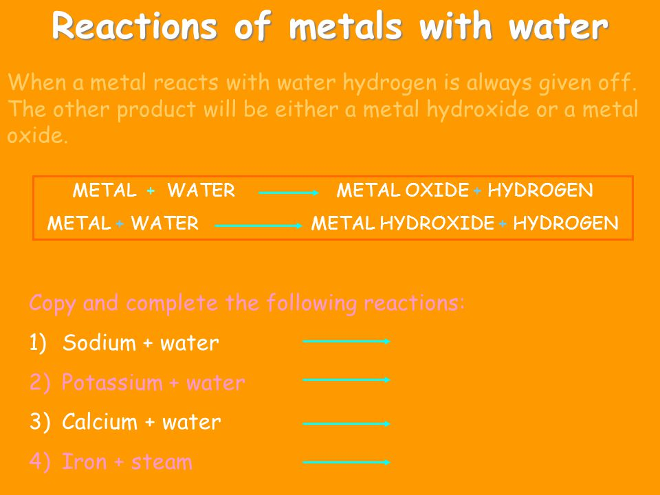 Reactions of metals with water