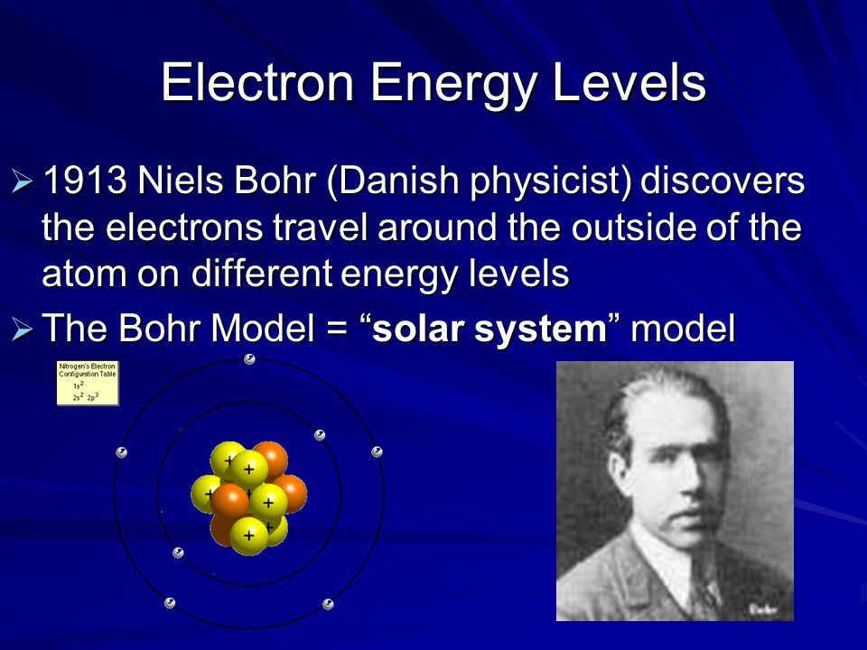 Electron Energy Levels