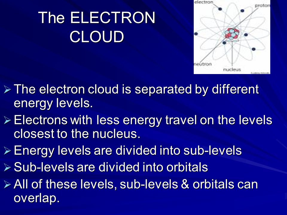 The ELECTRON CLOUD The electron cloud is separated by different energy levels.