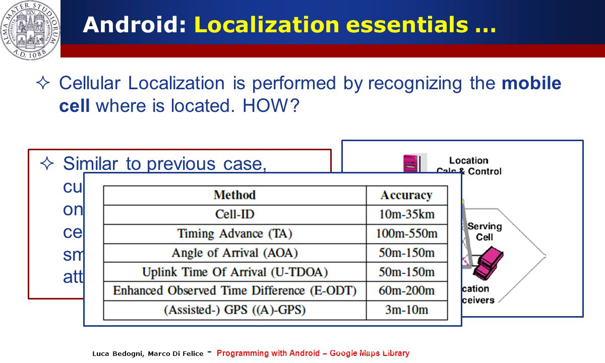 Android: Localization essentials …