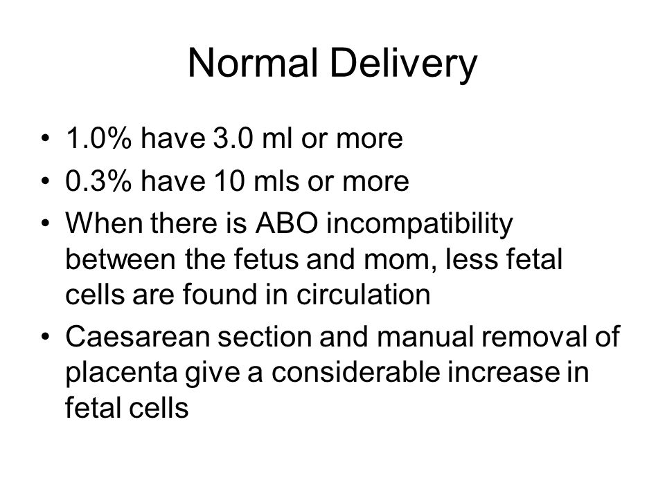 Normal Delivery 1.0% have 3.0 ml or more 0.3% have 10 mls or more