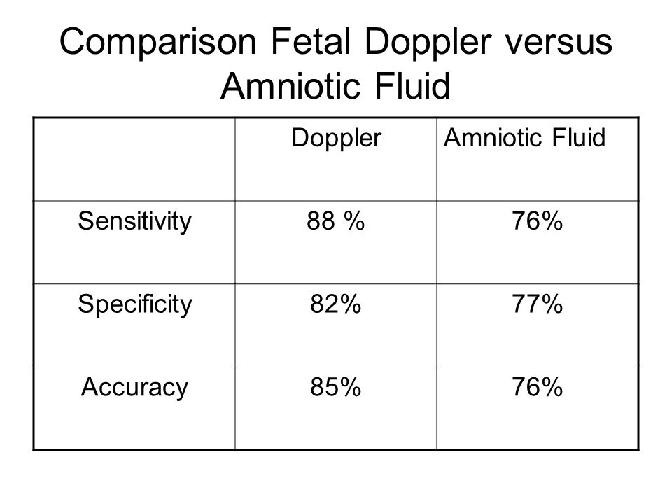 Comparison Fetal Doppler versus Amniotic Fluid