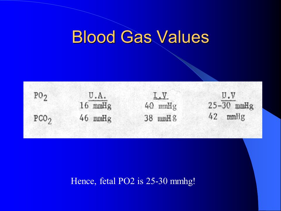 Blood Gas Values Hence, fetal PO2 is 25-30 mmhg!