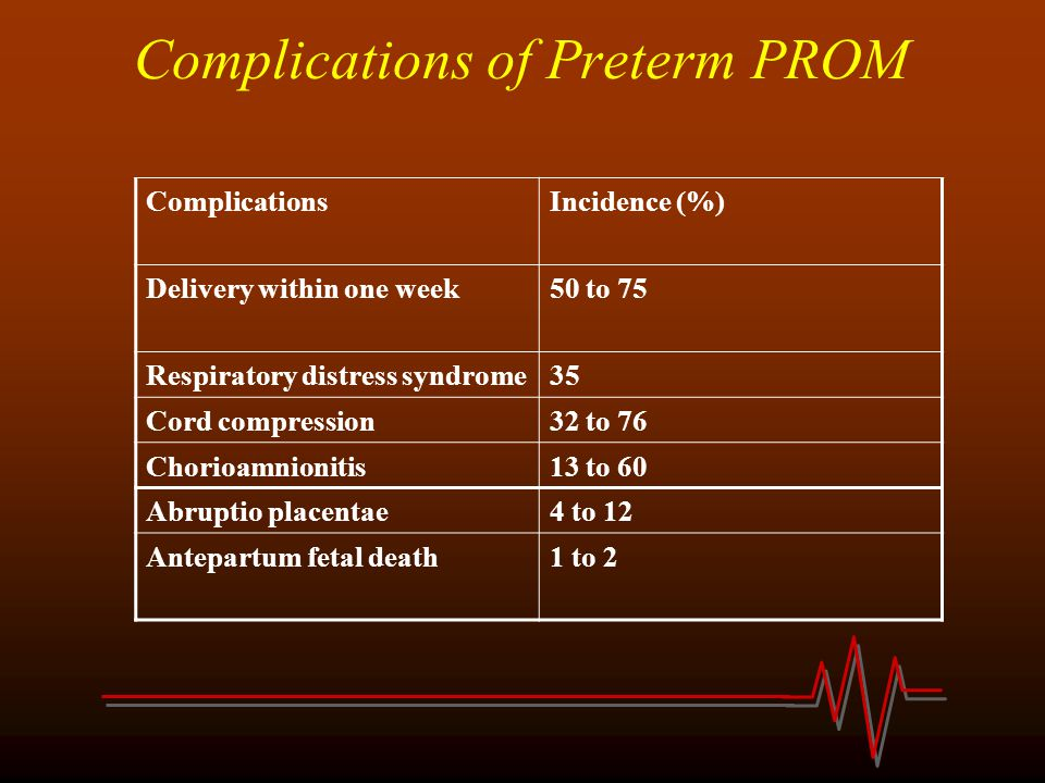 Complications of Preterm PROM