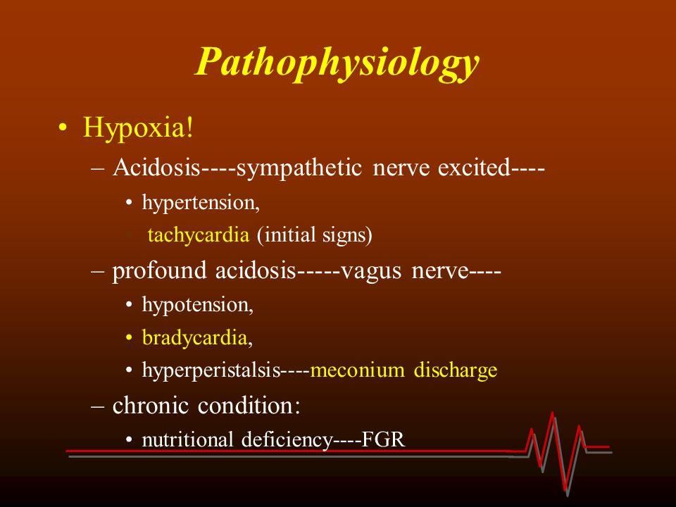 Pathophysiology Hypoxia! Acidosis----sympathetic nerve excited----