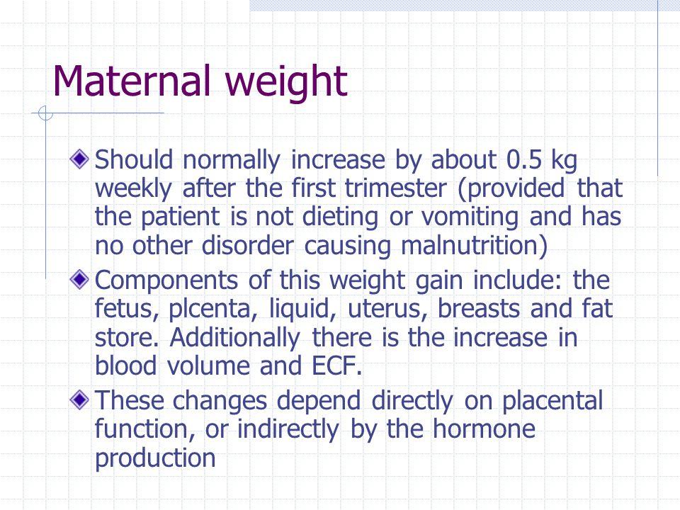 Maternal weight