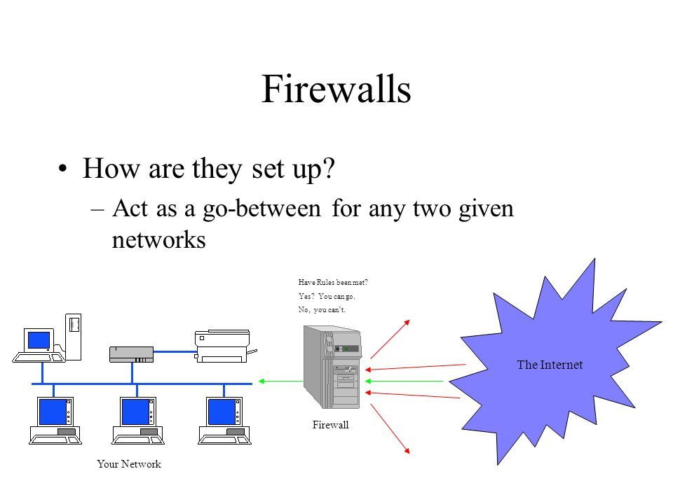 Firewalls How are they set up