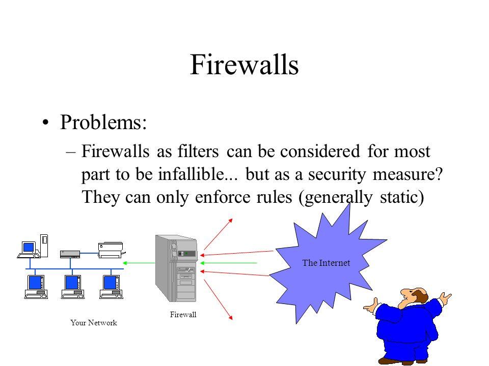 Firewalls Problems: