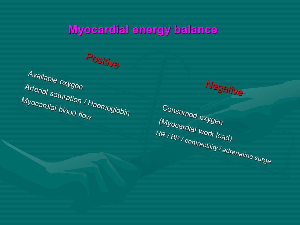 Myocardial energy balance