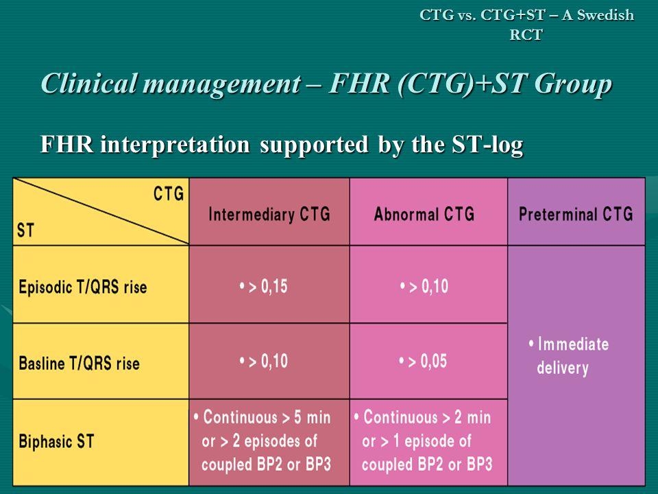 CTG vs. CTG+ST – A Swedish RCT