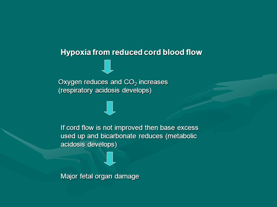 Hypoxia from reduced cord blood flow