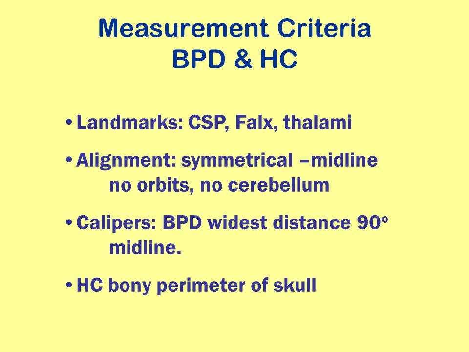 Measurement Criteria BPD & HC