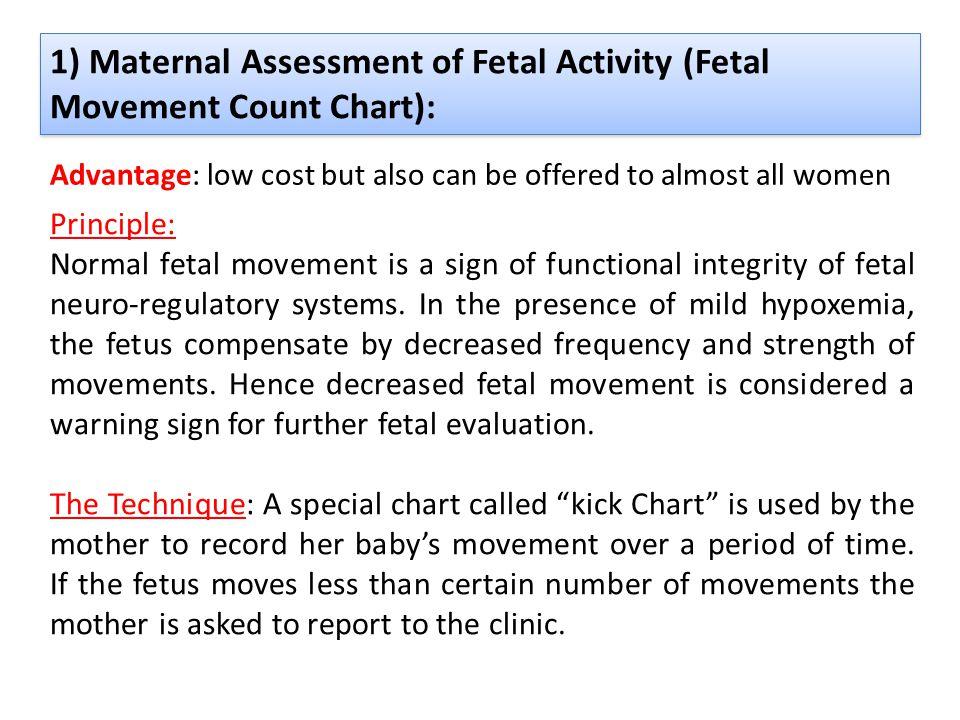 1) Maternal Assessment of Fetal Activity (Fetal Movement Count Chart):