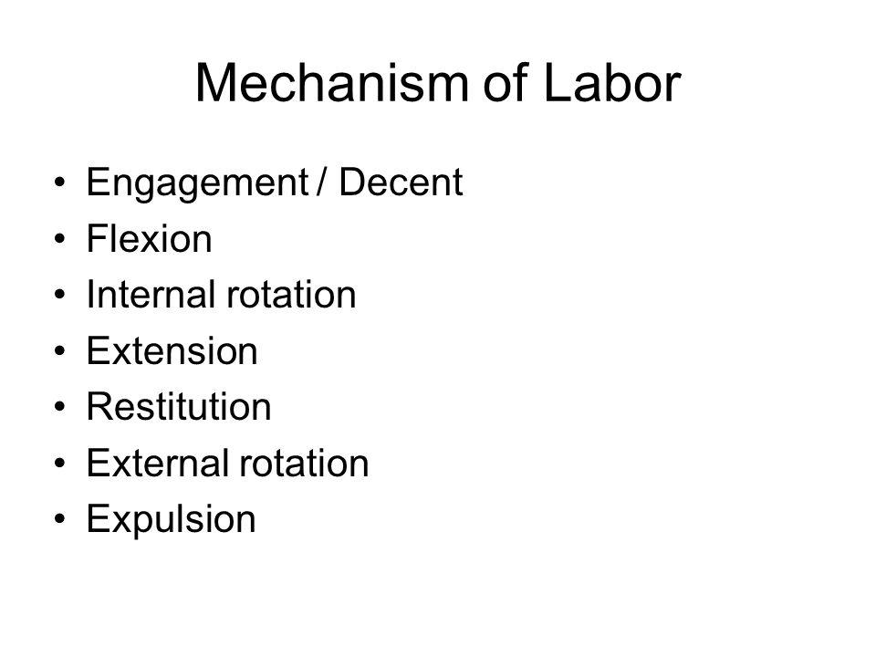 Mechanism of Labor Engagement / Decent Flexion Internal rotation