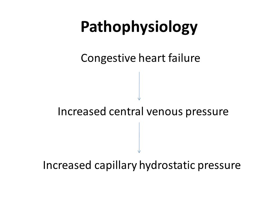 Pathophysiology Congestive heart failure Increased central venous pressure Increased capillary hydrostatic pressure