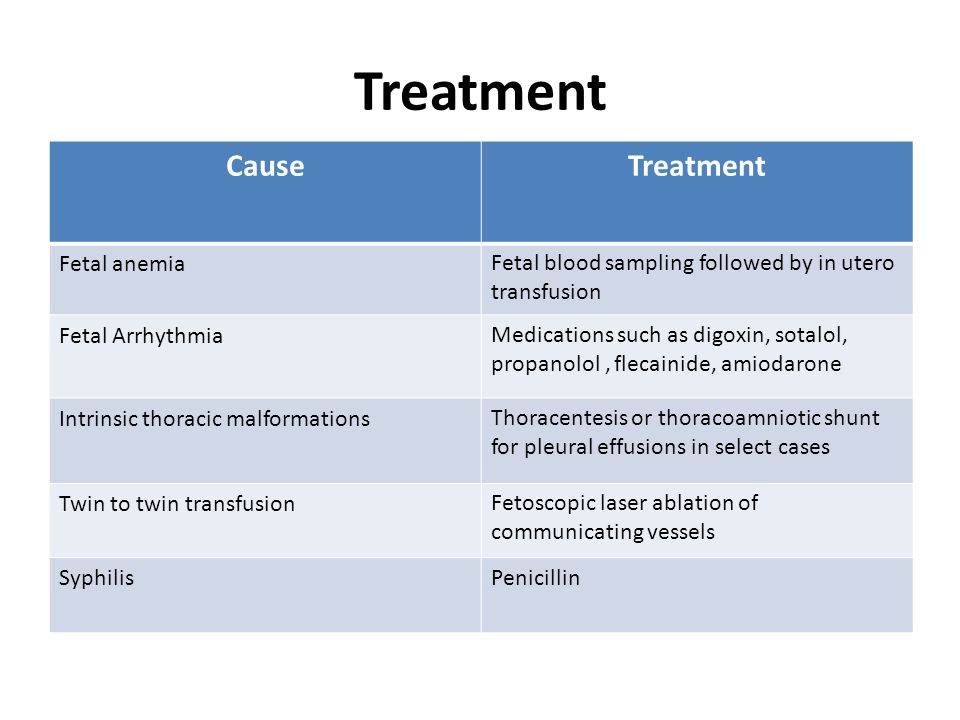 Treatment Cause Treatment Fetal anemia