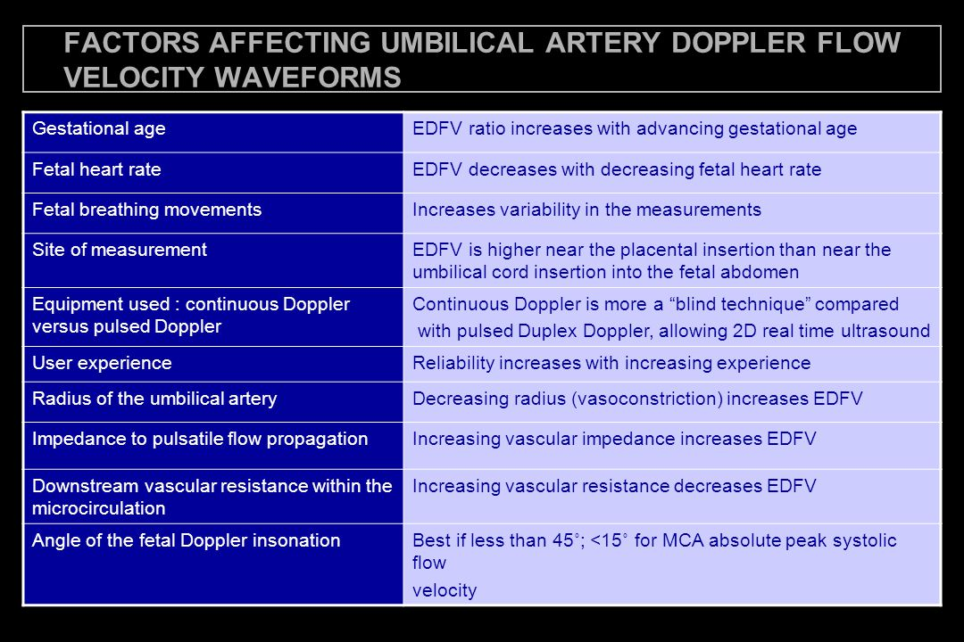FACTORS AFFECTING UMBILICAL ARTERY DOPPLER FLOW VELOCITY WAVEFORMS
