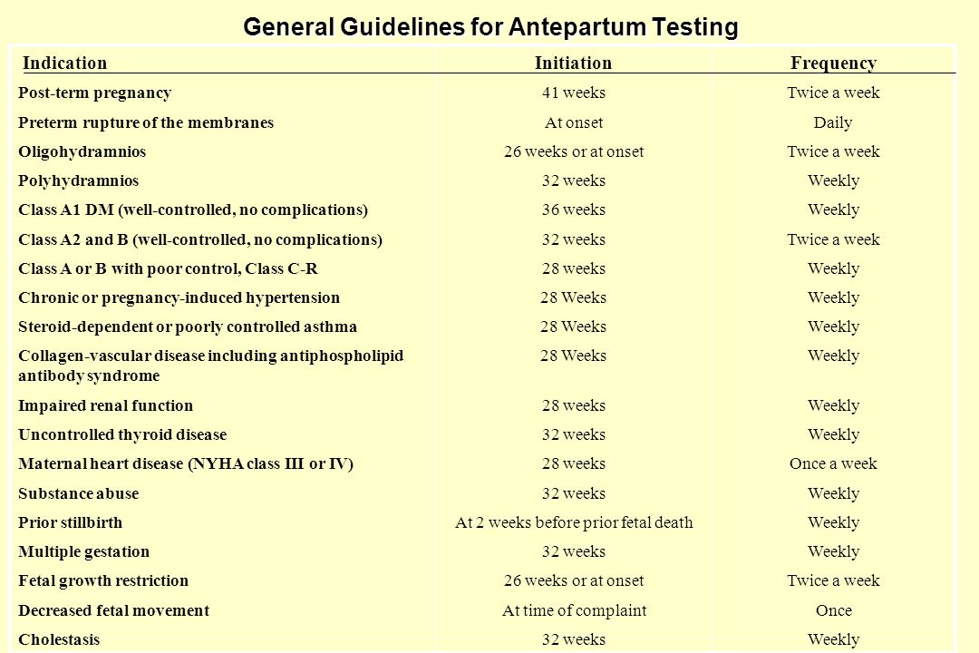 General Guidelines for Antepartum Testing