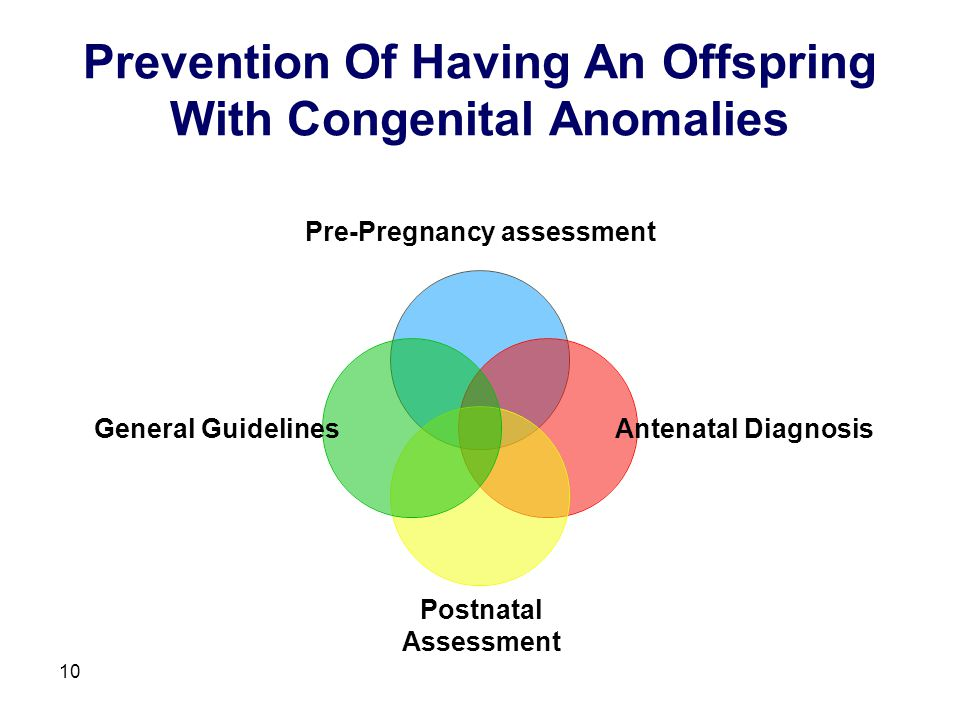 Prevention Of Having An Offspring With Congenital Anomalies