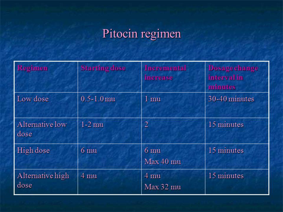 Pitocin regimen Regimen Starting dose Incremental increase