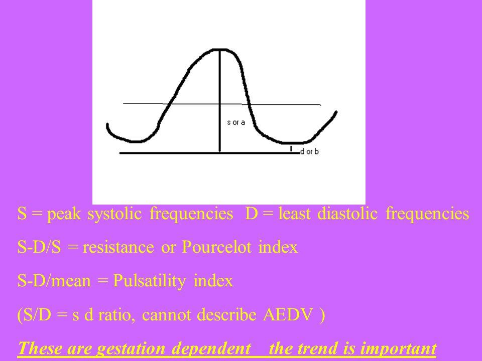 S = peak systolic frequencies D = least diastolic frequencies