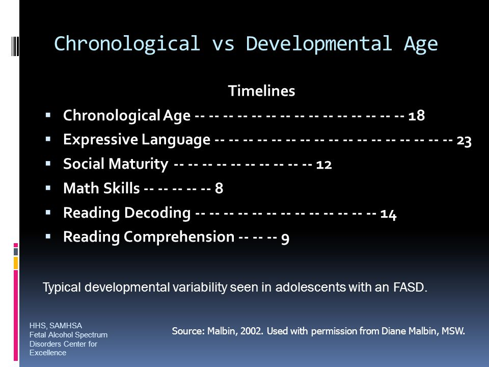 Chronological vs Developmental Age