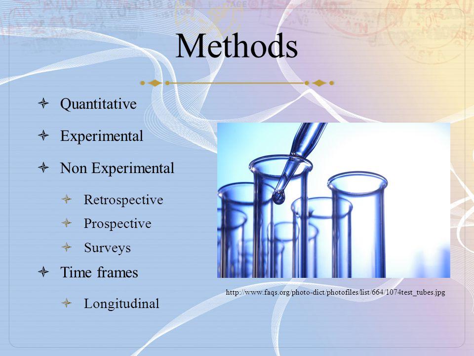 Methods Quantitative Experimental Non Experimental Time frames