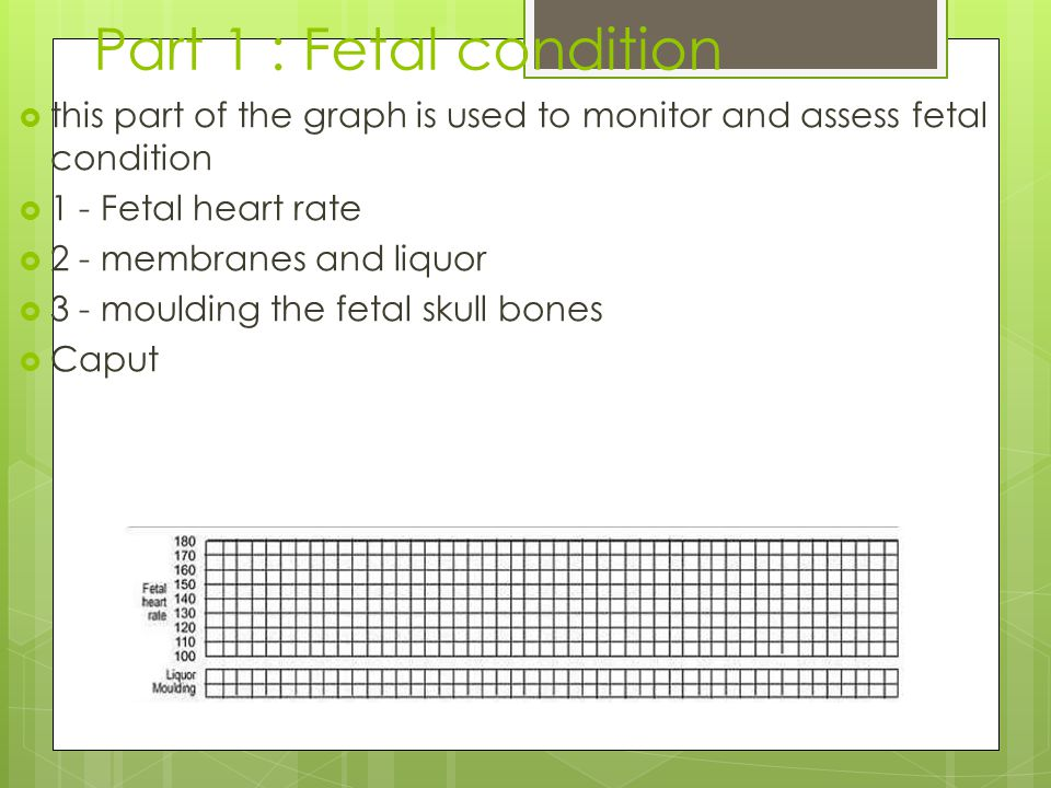 Part 1 : Fetal condition this part of the graph is used to monitor and assess fetal condition. 1 - Fetal heart rate.